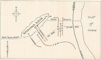 Diagram of Battle of Wadi Akarit