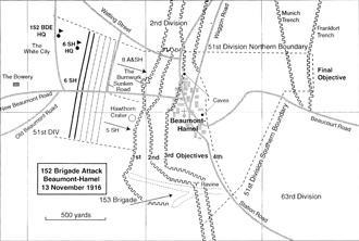 Battalion Positions, Beaumont Hamel