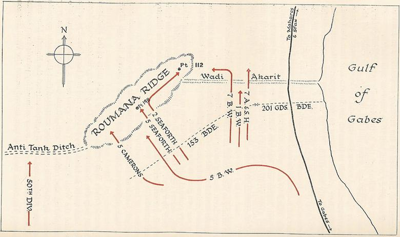 Diagram of Battle of Wadi Akarit